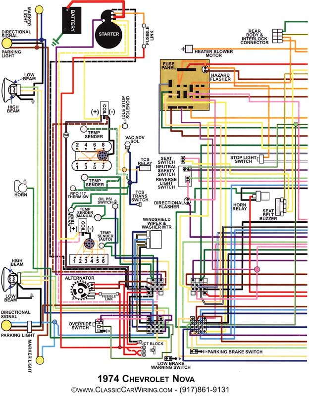 14377_v1 1974 nova wiring diagram 1974 corvette wiring diagram \u2022 wiring color wiring schematics at aneh.co