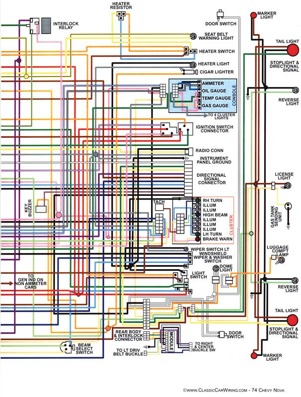 14377_v2 1974 nova wiring diagram 1974 corvette wiring diagram \u2022 wiring color wiring schematics at aneh.co
