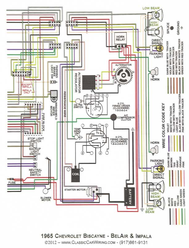 14455 1966 impala wiring diagram 1966 impala hei distributor wiring 1965 chevy truck turn signal wiring diagram at gsmportal.co