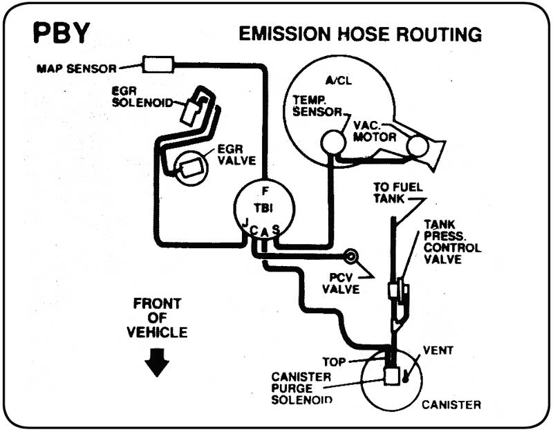 how to clean 1968 california smog system