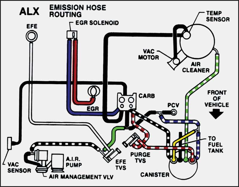 Camaro Exploded Diagram 1979 Emissions likewise Eclipse drawings also Mitsubishi eclipse gsx additionally 0 82 in addition Chevy S10 2 8 Engine Diagram. on mitsubishi eclipse drawings