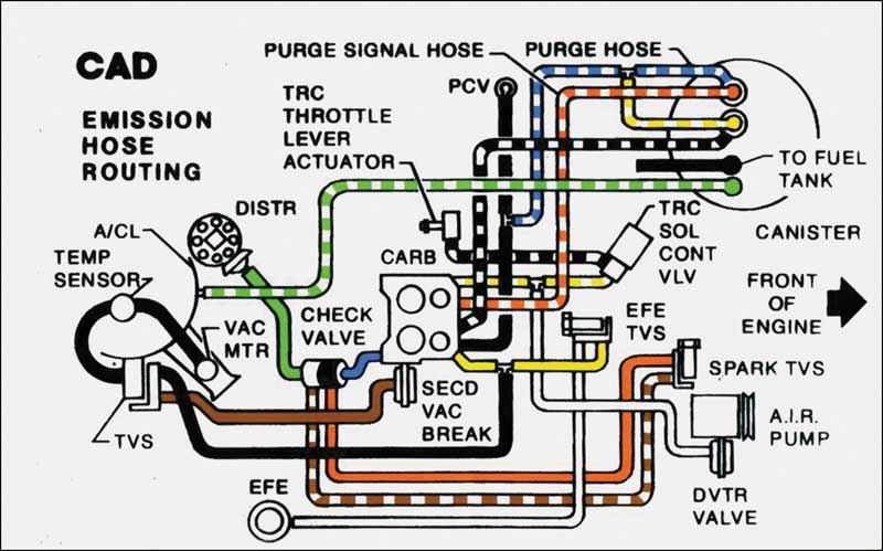 chevy 454 emission system diagram  chevy  get free image
