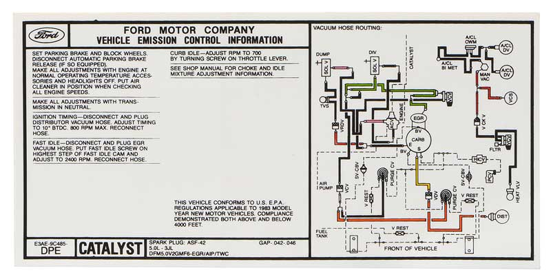 1983 Mustang Wiring Diagram Wiring Diagrams Connection Connection Miglioribanche It