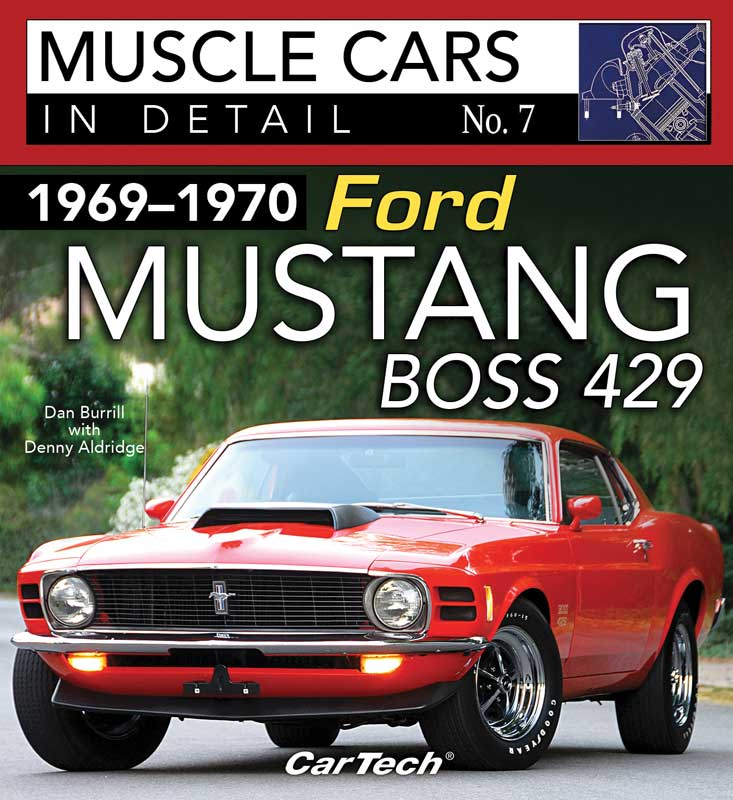 All models parts muscle cars classic industries product l1297 fandeluxe Images