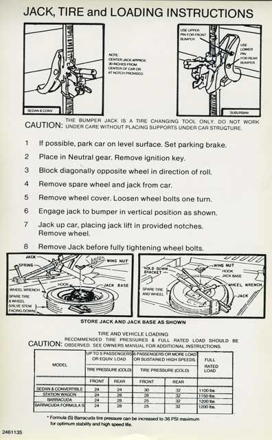 1966 Plymouth Barracuda Parts | MA2203 | 1966-67 Mopar A-Body Jacking  Instructions Decal | Classic Industries