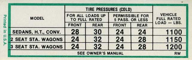 1967 Dodge Coronet Charger all models Tire Pressure Decal NEW MoPar