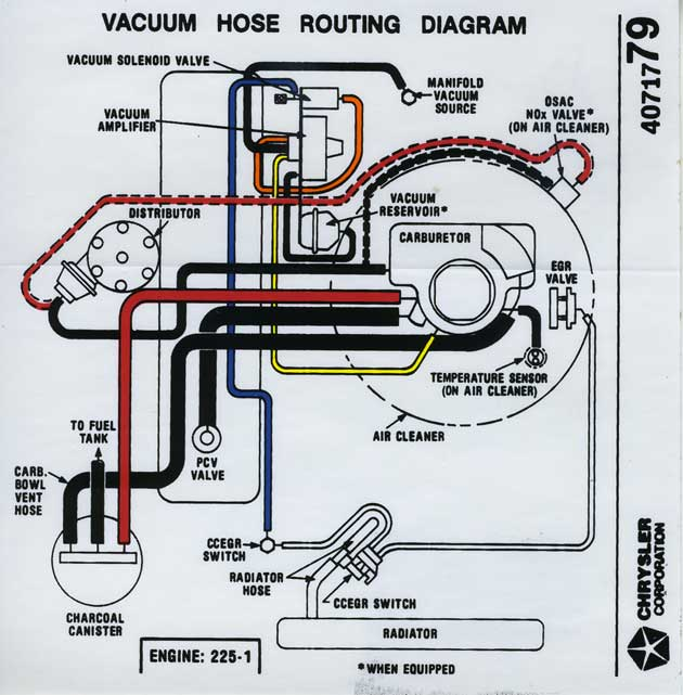 1979 C10 Wiring Diagram besides Chevy 350 Engine Vacuum Line Diagram furthermore Wiring Diagram For 2003 Gmc Sonoma as well Gasket replace 99 Jimmy moreover P 0900c15280269079. on chevy engine wiring 1991 jimmy