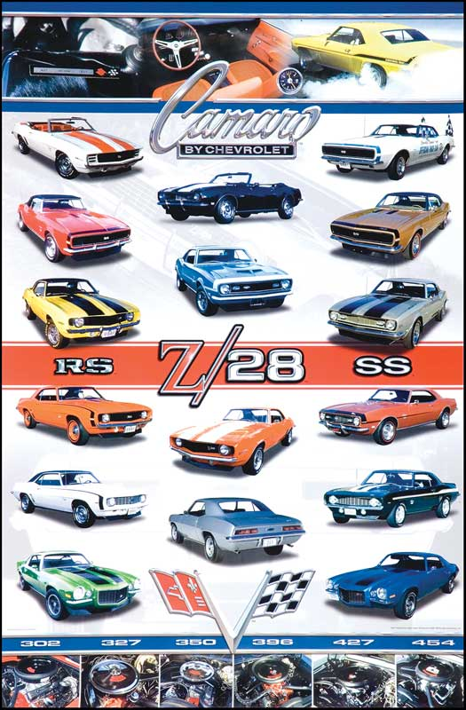 Champion Chevrolet Used Cars 1968 Chevrolet Camaro Parts | Lifestyle Products | Home ...