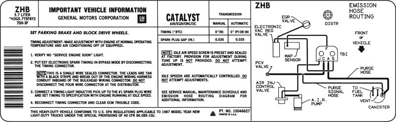 1987 GM Truck 5.7L with Automatic or Manual Transmission Emission Decal (CodeZHB)