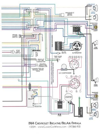 1964 chevy coil wiring diagrams | unix wiring diagrams tackle  wiring diagram library