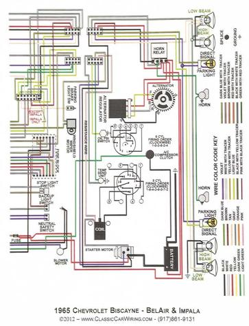 1965 Chevrolet Full Size, Gm Wiring Diagrams