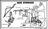 1955-59 Chevrolet / GMC Jack Stowage Decal