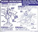 1969 Camaro Convertible Jacking Instructions Decal