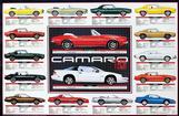 1967-1993 Camaro Tech Data Poster